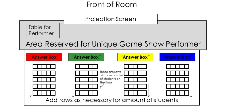 Game Show Diagram 2018.jpg